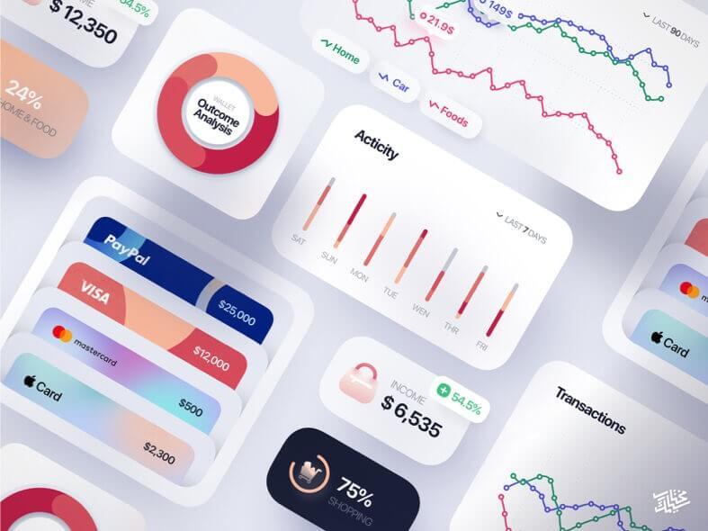 Finance Interface Elements- uifreebies.net