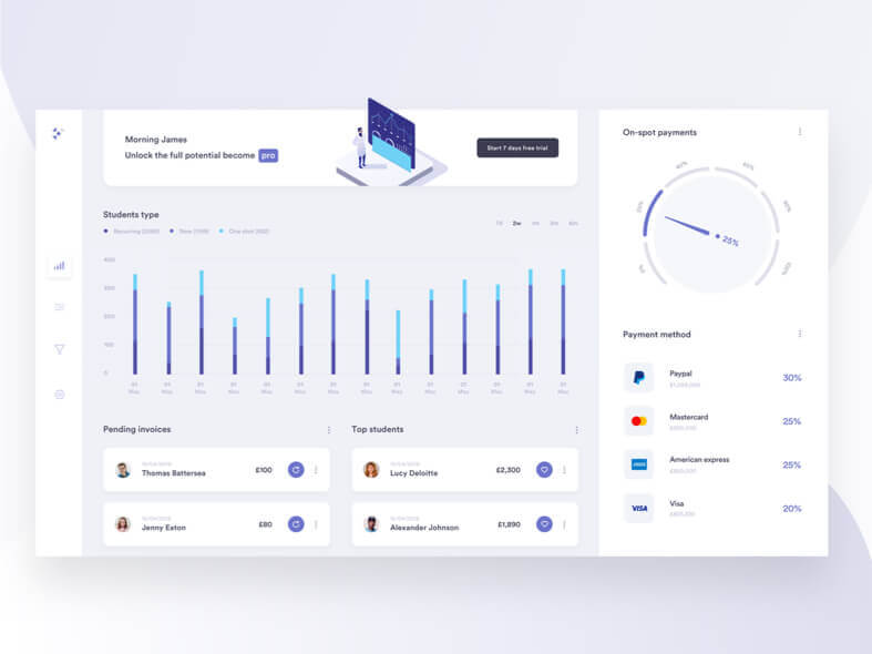Teacher Dashboard Design- uifreebies.net